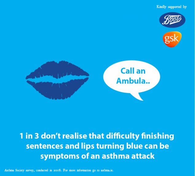 1 in 3 don't realise that lips turning blue and difficulty finishing sentences can be symptoms of an asthma attck