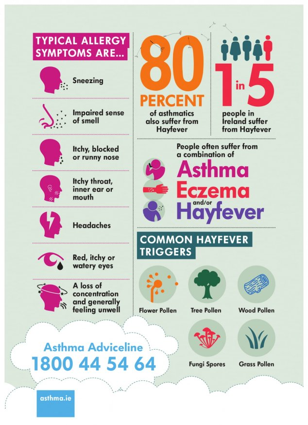 1 in 5 people in Ireland have hayfever