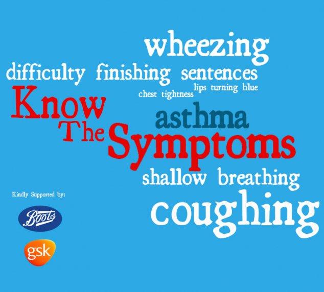 Asthma Symptoms wordcloud