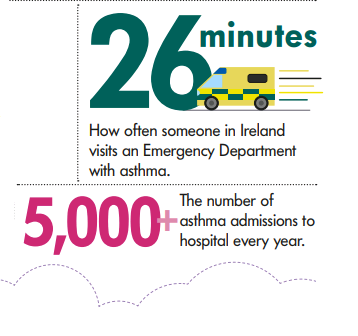 Hospital admissions infographic