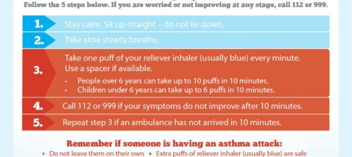Asthma Attack card