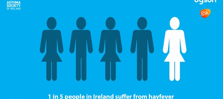 1 in 5 people in Ireland suffer from Hayfever