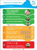 Community Poster- What to do in an asthma attack